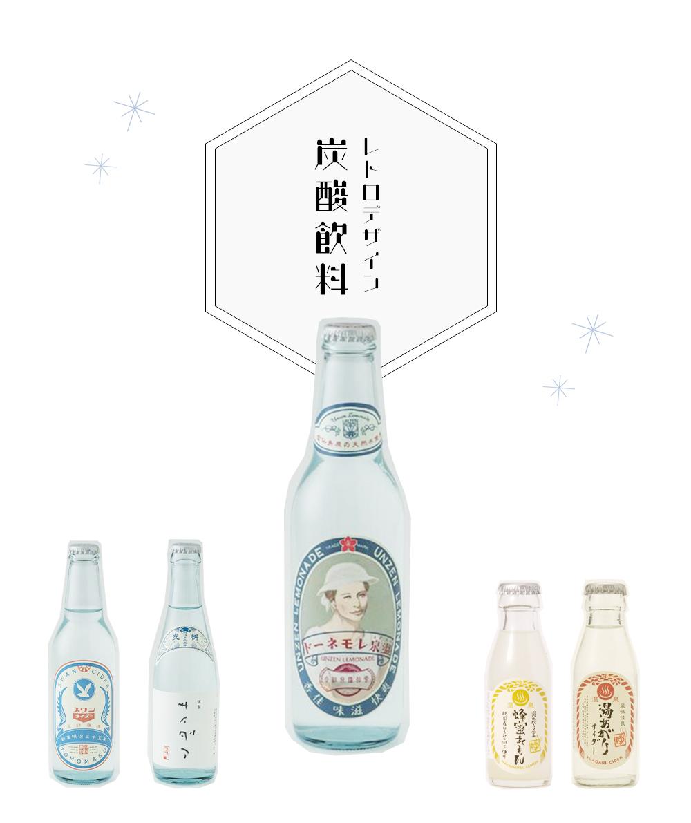 レトロデザイン炭酸飲料
